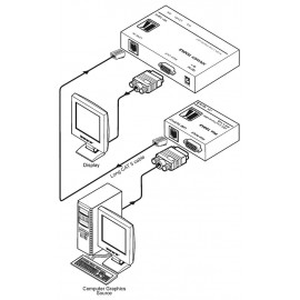 Manuale meizu m5